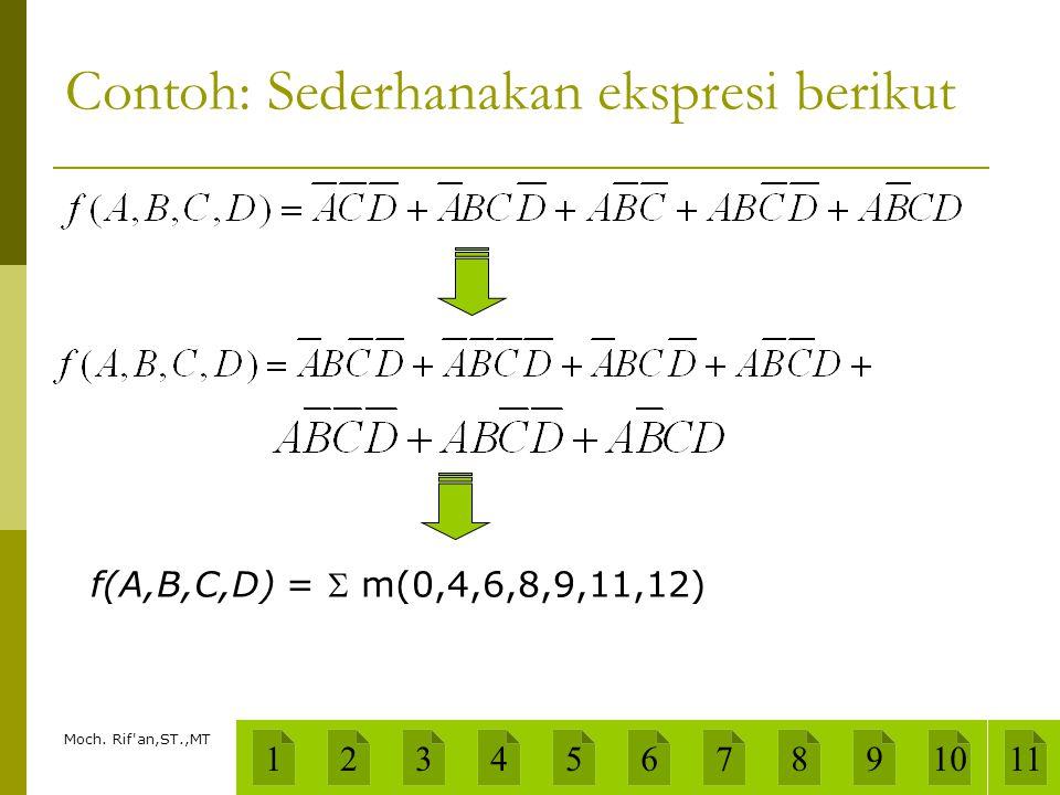 Contoh: Sederhanakan ekspresi berikut