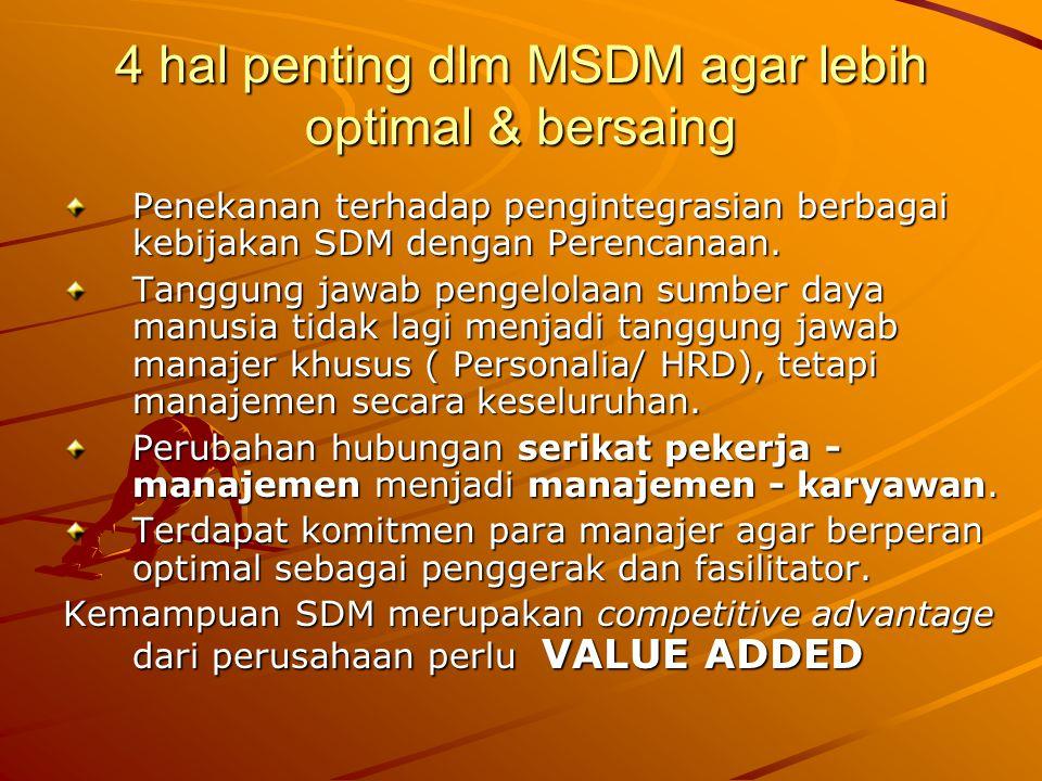4 hal penting dlm MSDM agar lebih optimal & bersaing