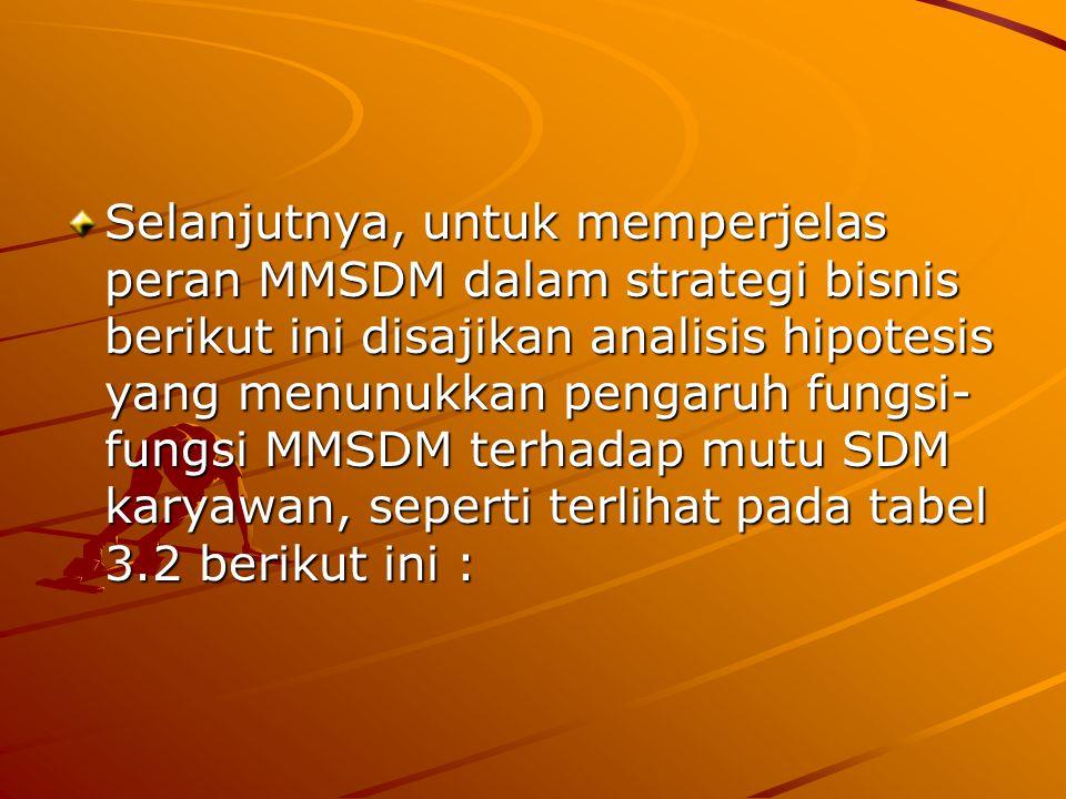 Selanjutnya, untuk memperjelas peran MMSDM dalam strategi bisnis berikut ini disajikan analisis hipotesis yang menunukkan pengaruh fungsi-fungsi MMSDM terhadap mutu SDM karyawan, seperti terlihat pada tabel 3.2 berikut ini :