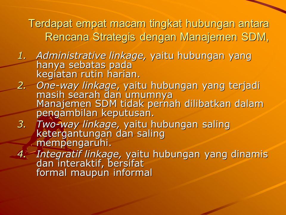 Terdapat empat macam tingkat hubungan antara Rencana Strategis dengan Manajemen SDM,