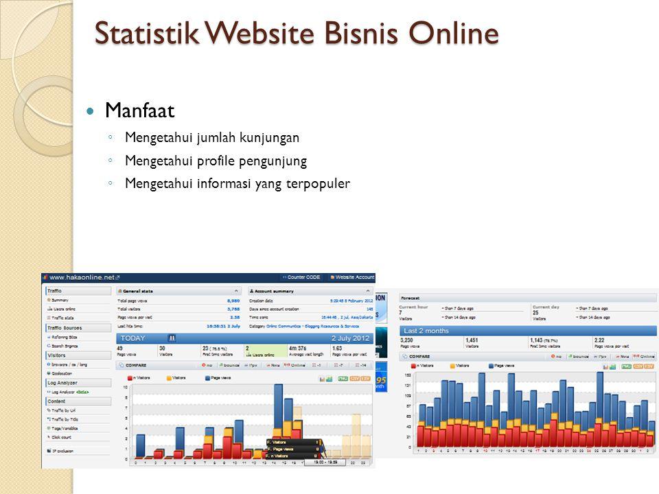 Statistik Website Bisnis Online