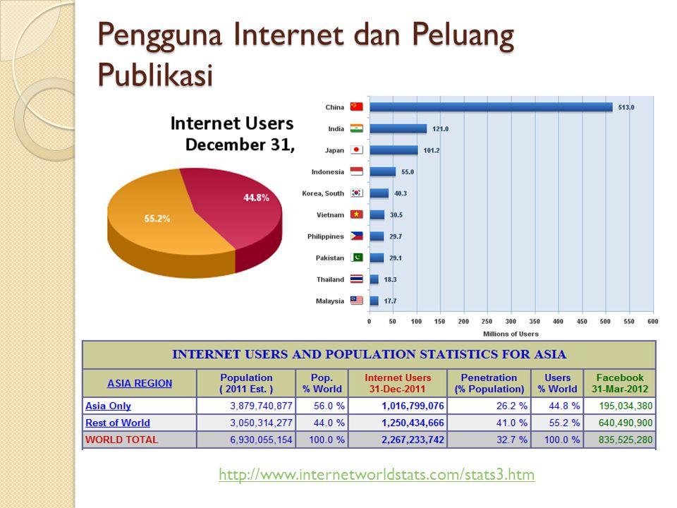 Pengguna Internet dan Peluang Publikasi