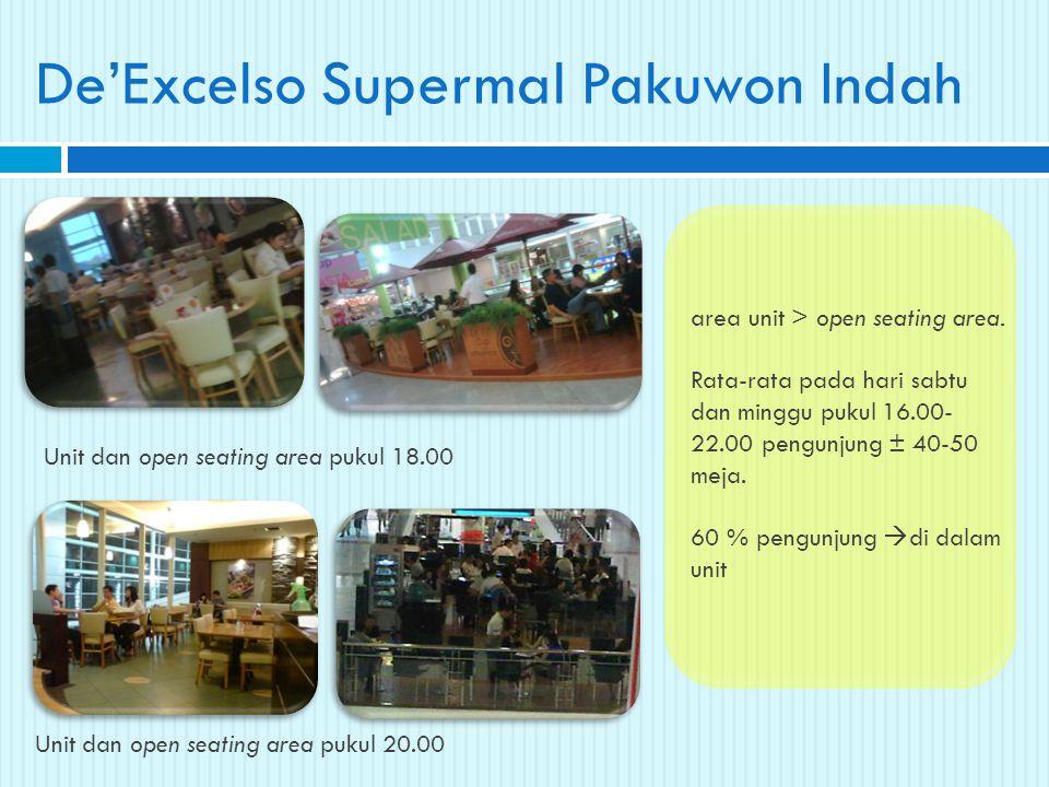 De'Excelso Supermal Pakuwon Indah