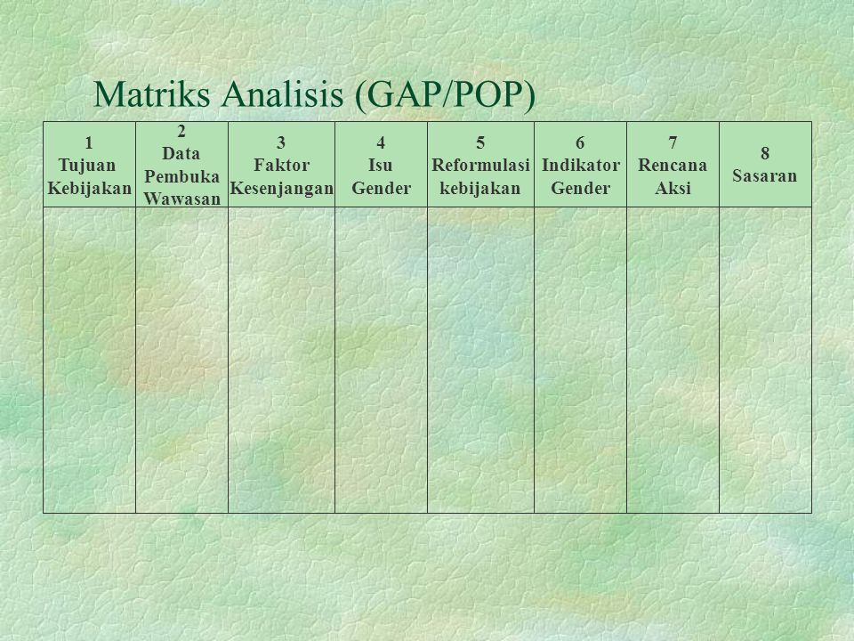 Matriks Analisis (GAP/POP)