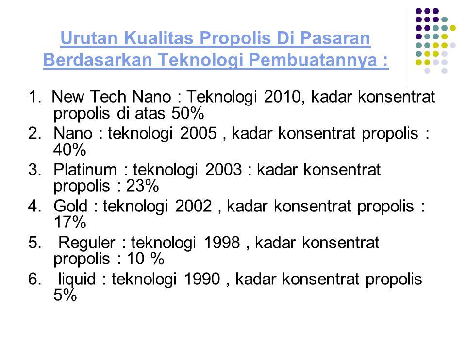 Urutan Kualitas Propolis Di Pasaran Berdasarkan Teknologi Pembuatannya :