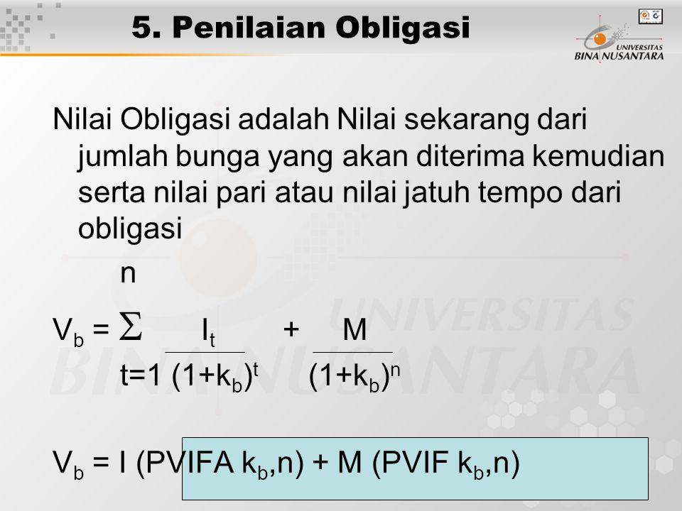 5. Penilaian Obligasi