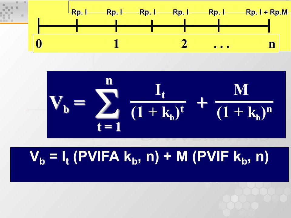 Vb = It (PVIFA kb, n) + M (PVIF kb, n)