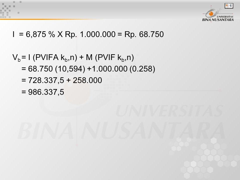 I = 6,875 % X Rp. 1.000.000 = Rp. 68.750 Vb = I (PVIFA kb,n) + M (PVIF kb,n) = 68.750 (10,594) +1.000.000 (0.258)