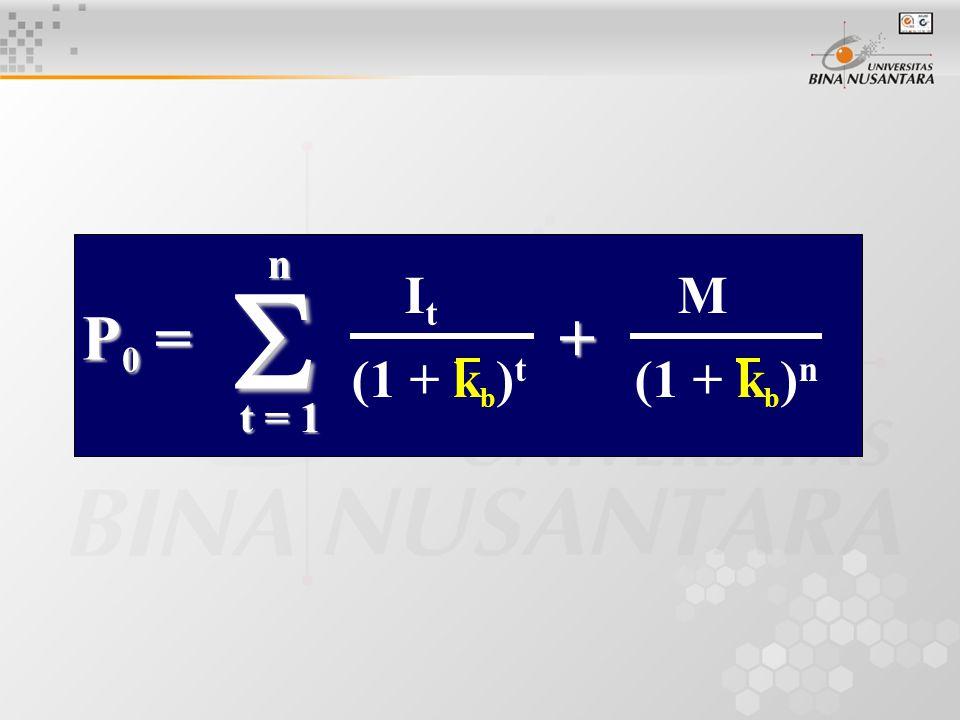 It M (1 + kb)t (1 + kb)n P0 = + n t = 1 S