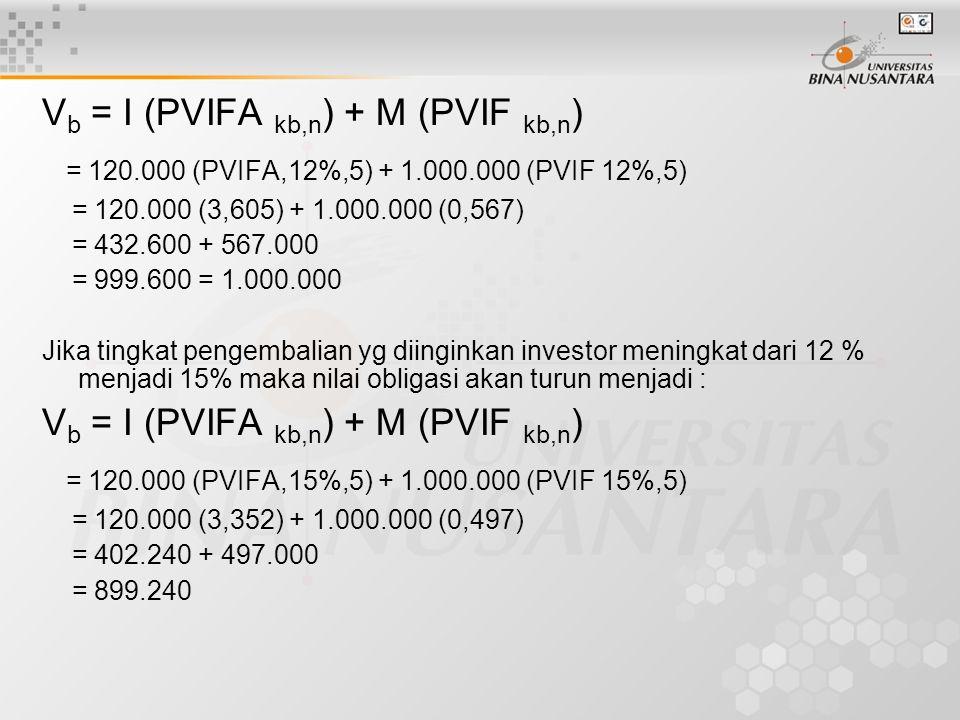 Vb = I (PVIFA kb,n) + M (PVIF kb,n)