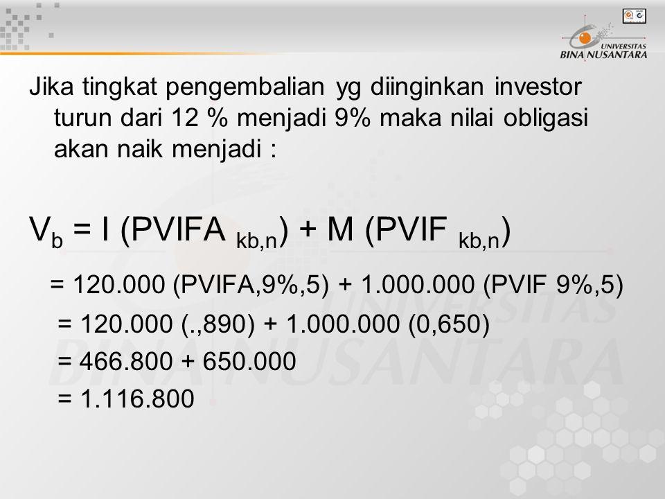 Jika tingkat pengembalian yg diinginkan investor turun dari 12 % menjadi 9% maka nilai obligasi akan naik menjadi :