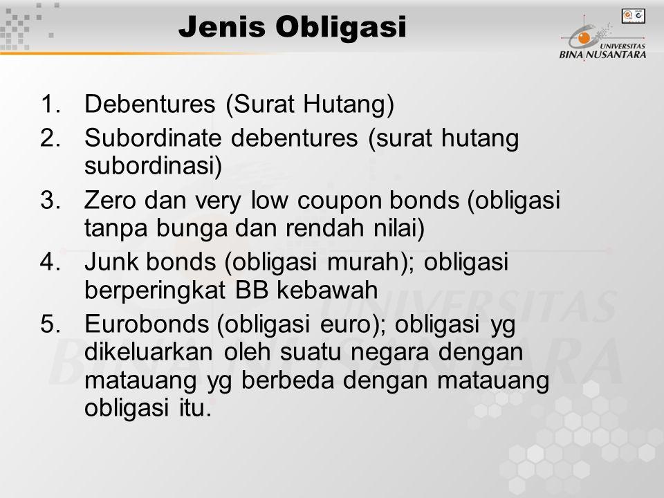 Jenis Obligasi Debentures (Surat Hutang)