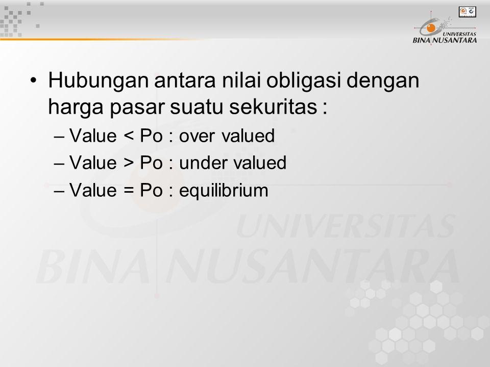 Hubungan antara nilai obligasi dengan harga pasar suatu sekuritas :