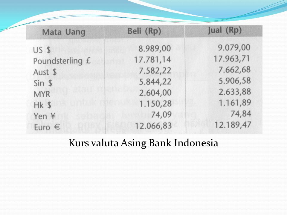 Kurs valuta Asing Bank Indonesia
