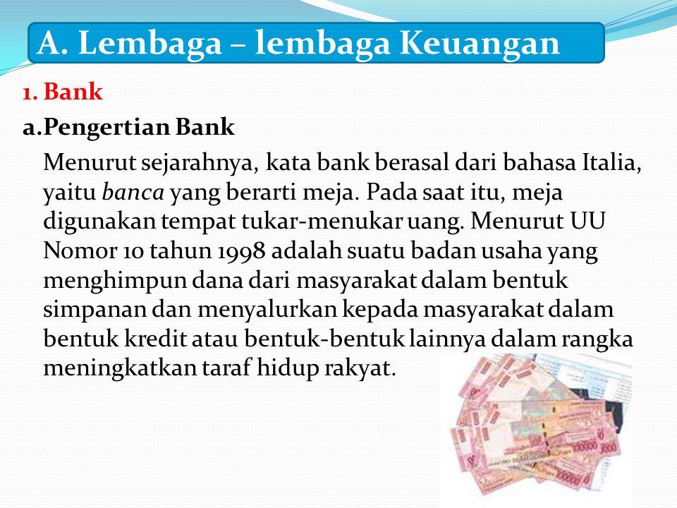 A. Lembaga – lembaga Keuangan
