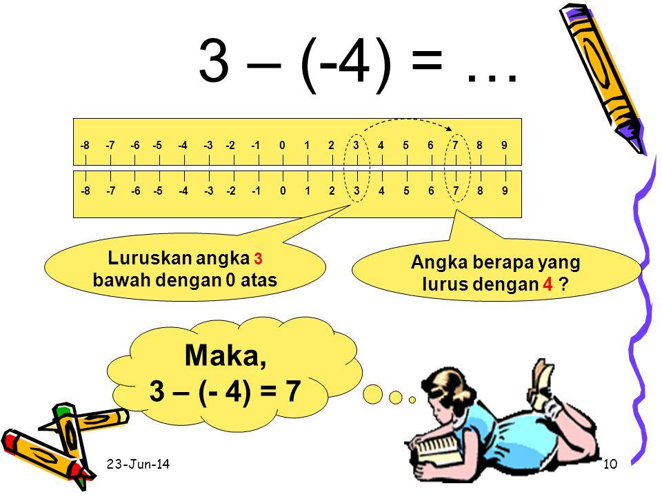 3 – (-4) = … Maka, 3 – (- 4) = 7 Luruskan angka 3 bawah dengan 0 atas