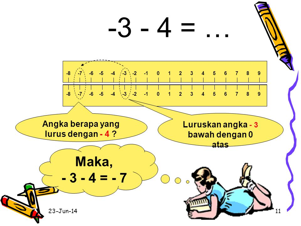 Angka berapa yang lurus dengan - 4