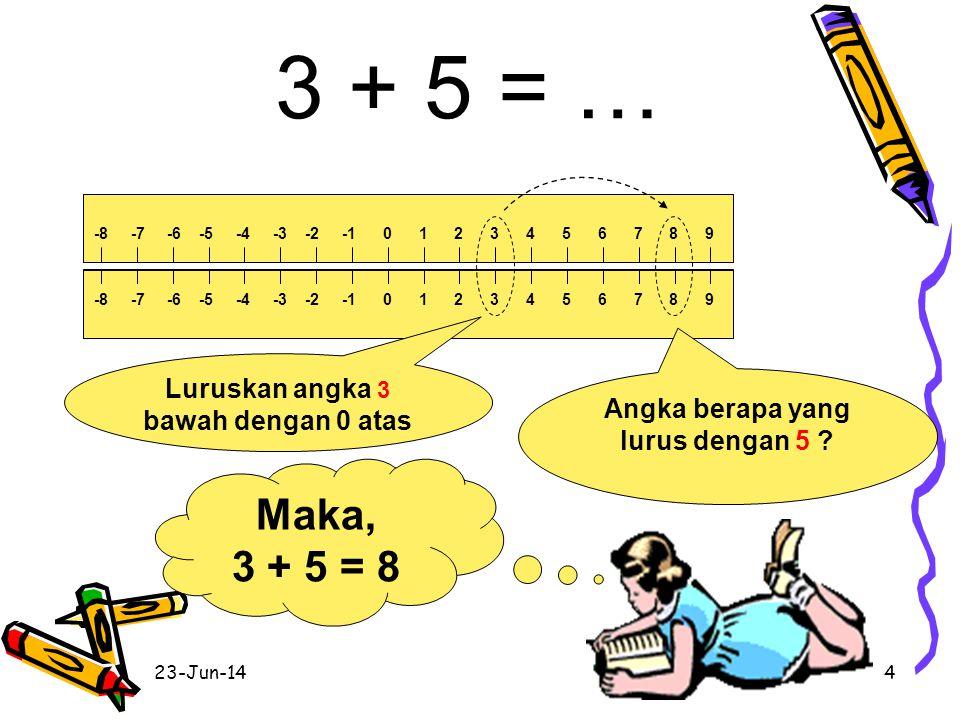 3 + 5 = … Maka, 3 + 5 = 8 Luruskan angka 3 bawah dengan 0 atas