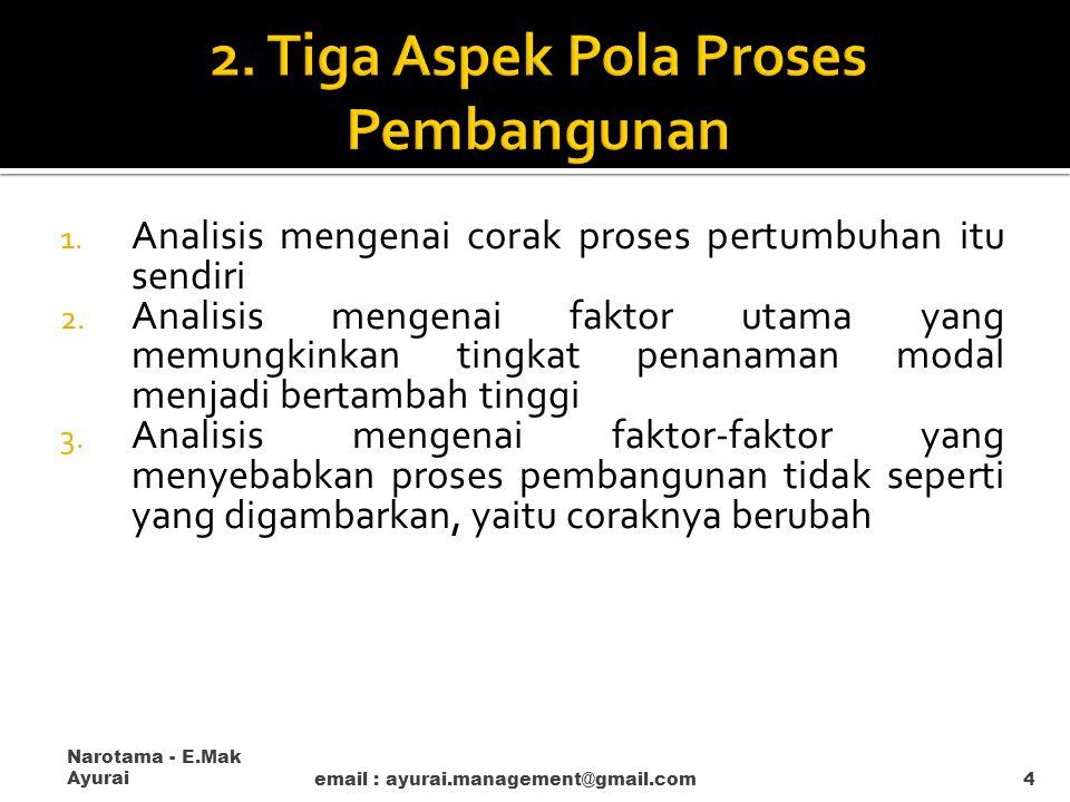 2. Tiga Aspek Pola Proses Pembangunan