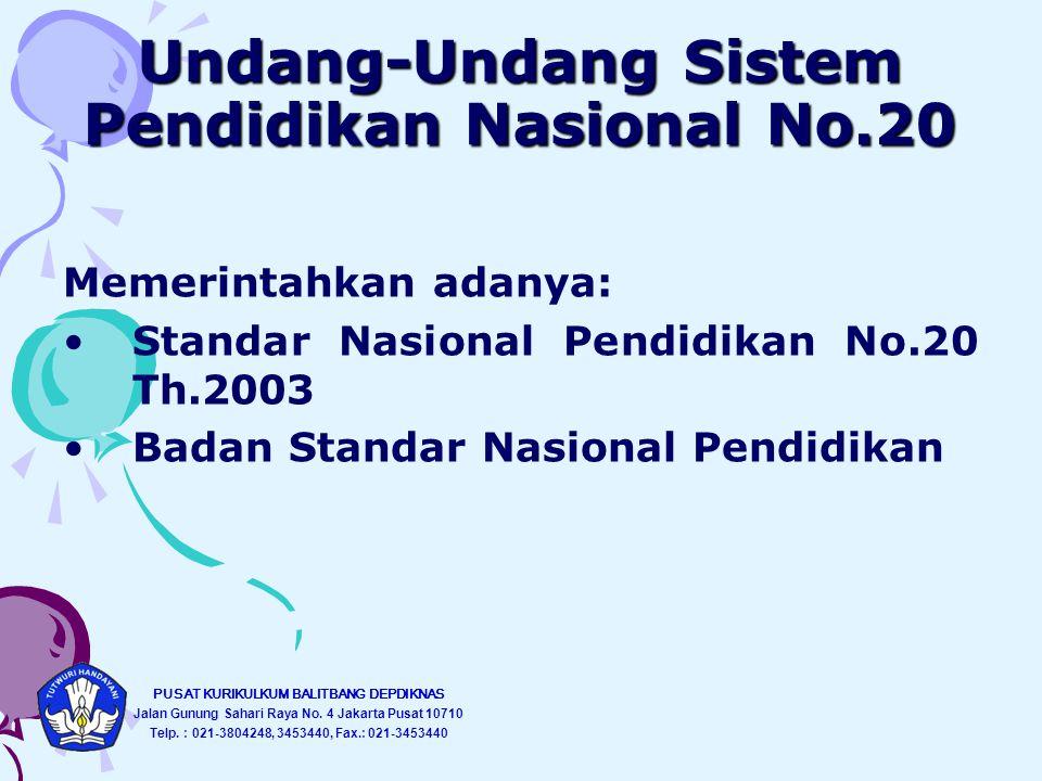 Undang-Undang Sistem Pendidikan Nasional No.20