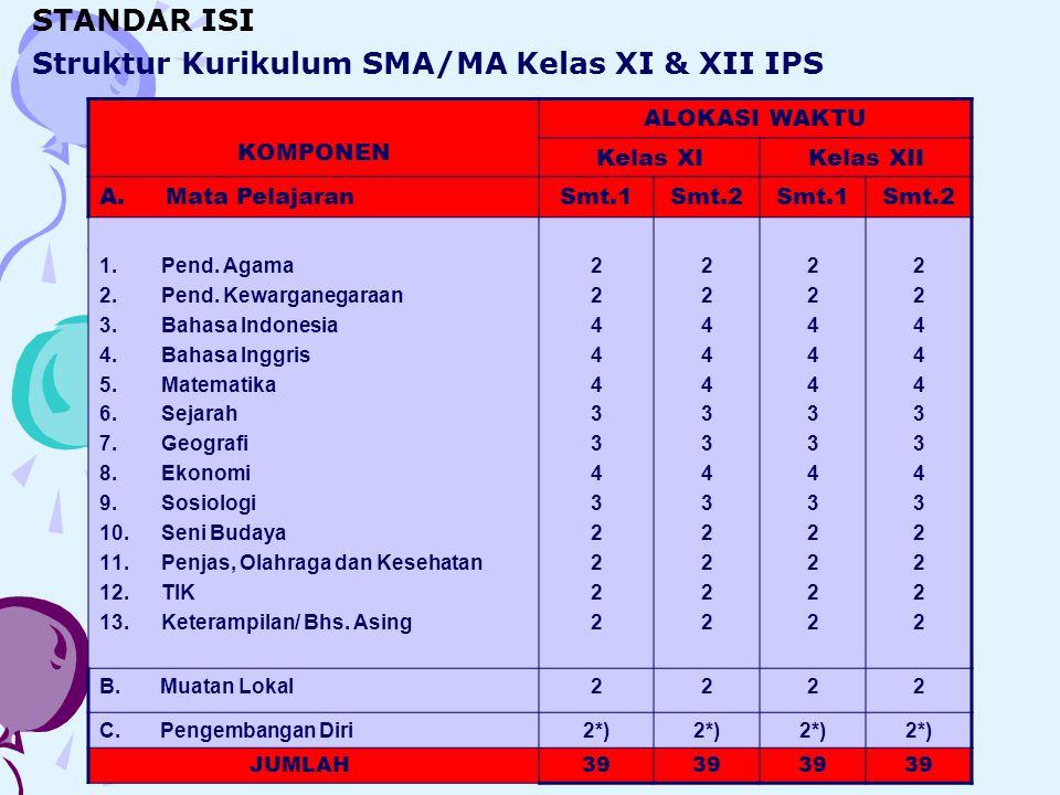 Struktur Kurikulum SMA/MA Kelas XI & XII IPS