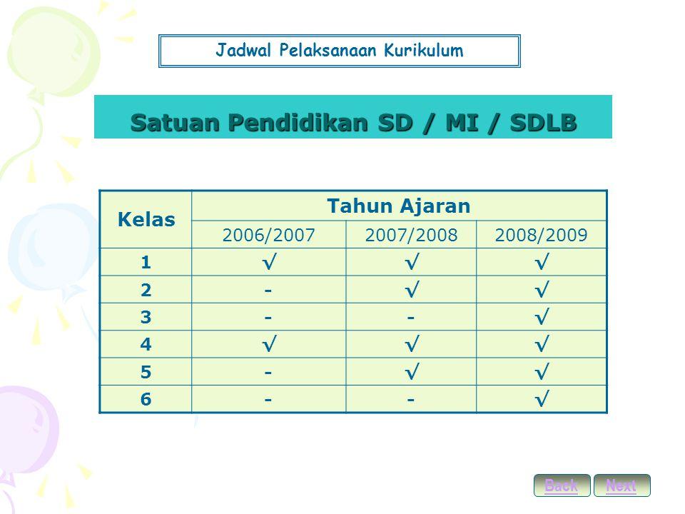 Satuan Pendidikan SD / MI / SDLB