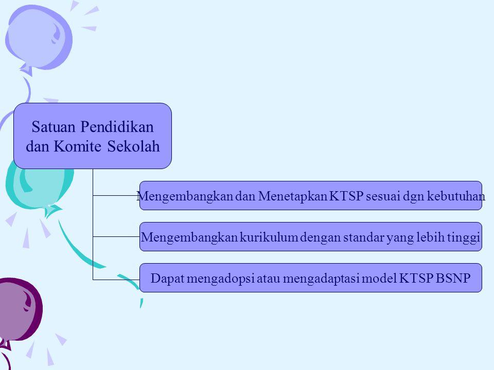 Satuan Pendidikan dan Komite Sekolah