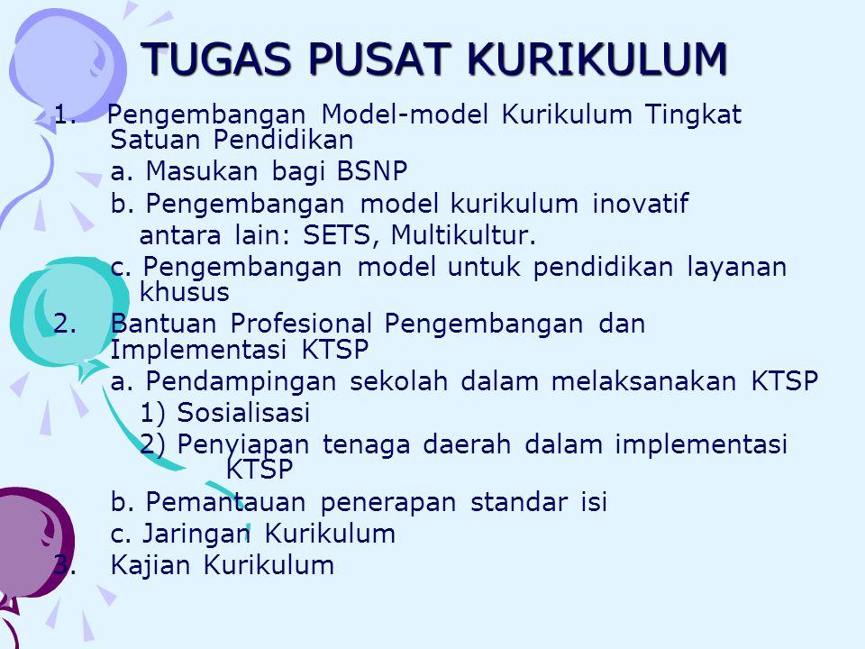 TUGAS PUSAT KURIKULUM 1. Pengembangan Model-model Kurikulum Tingkat Satuan Pendidikan. a. Masukan bagi BSNP.