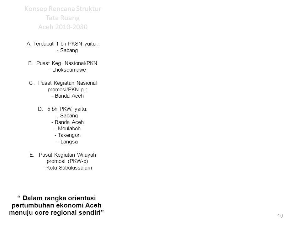 Konsep Rencana Struktur Tata Ruang Aceh 2010-2030 A