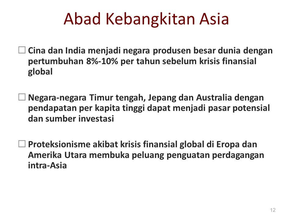Abad Kebangkitan Asia Cina dan India menjadi negara produsen besar dunia dengan pertumbuhan 8%-10% per tahun sebelum krisis finansial global.