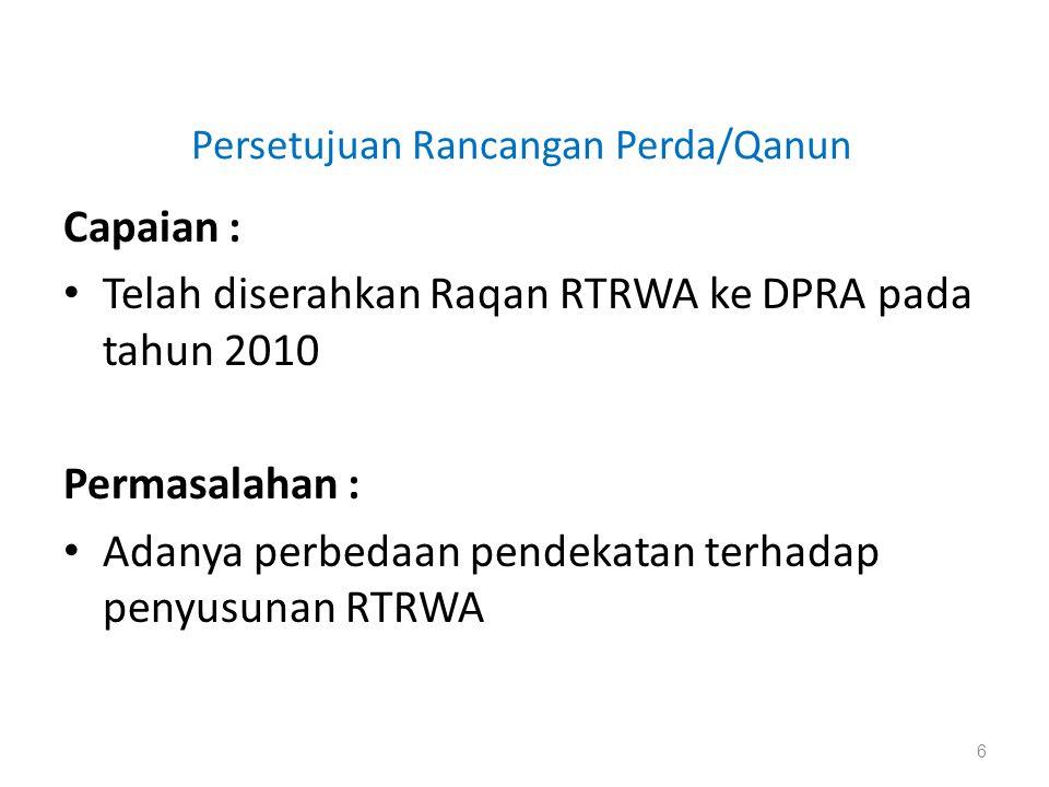 Persetujuan Rancangan Perda/Qanun