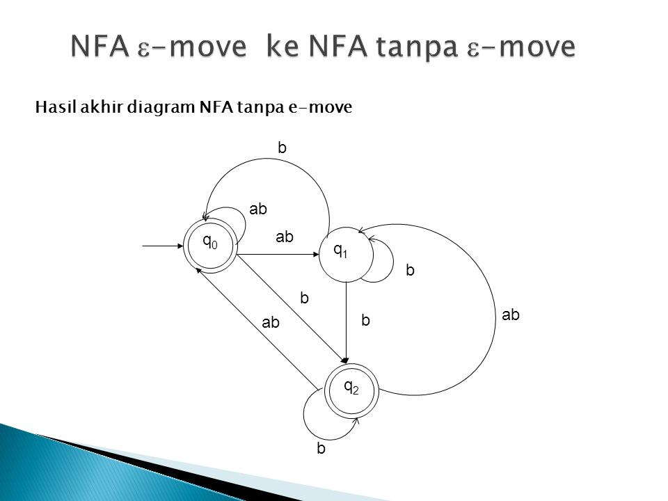 NFA -move ke NFA tanpa -move
