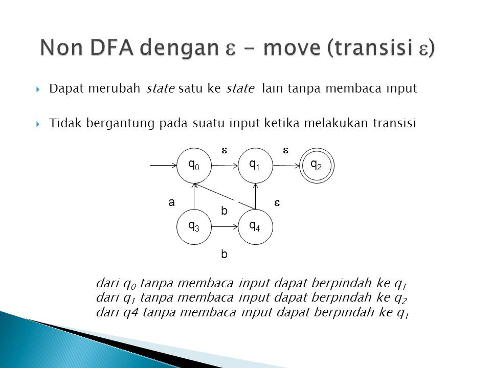 Non DFA dengan  - move (transisi )