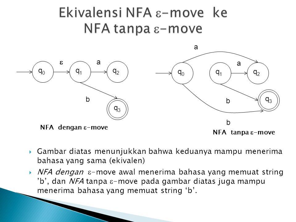 Ekivalensi NFA -move ke NFA tanpa -move