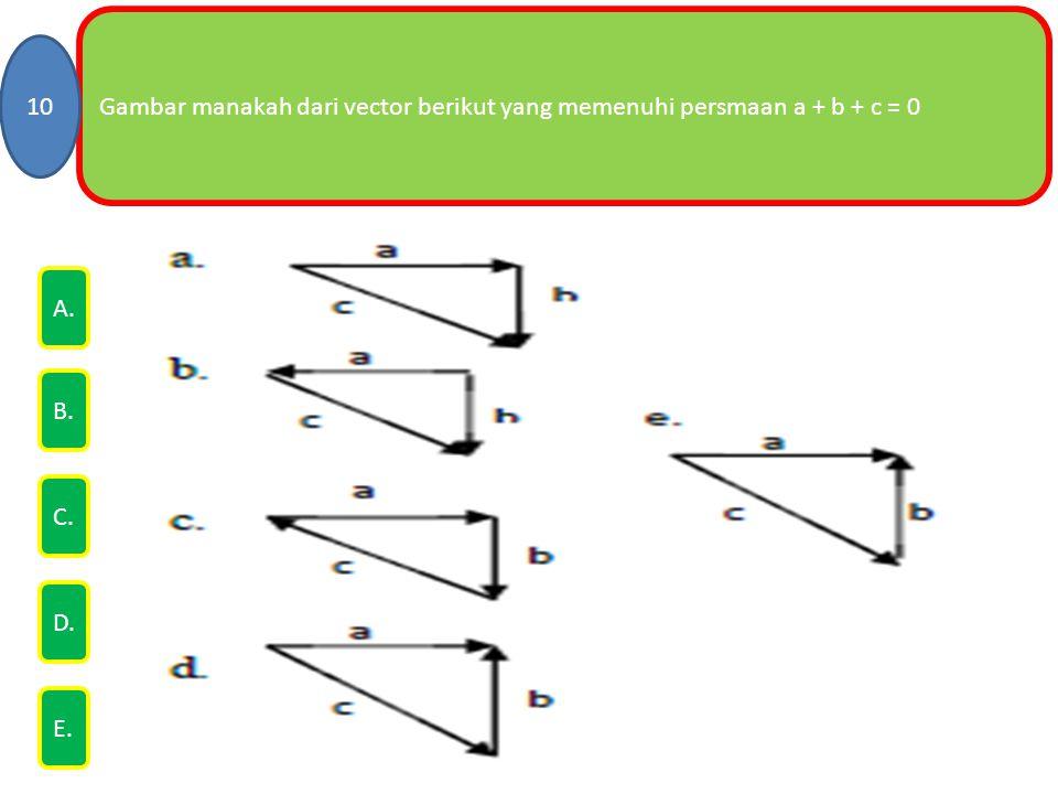 Gambar manakah dari vector berikut yang memenuhi persmaan a + b + c = 0
