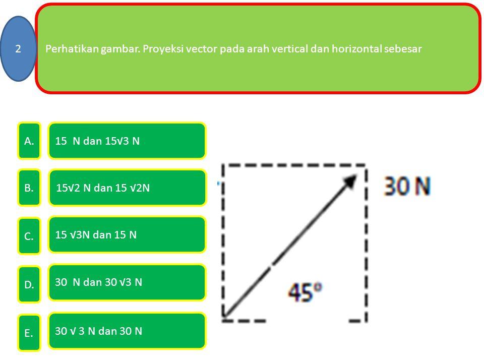 Perhatikan gambar. Proyeksi vector pada arah vertical dan horizontal sebesar