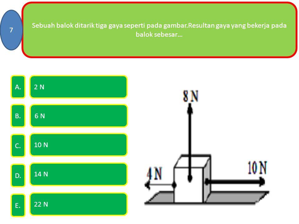 Sebuah balok ditarik tiga gaya seperti pada gambar