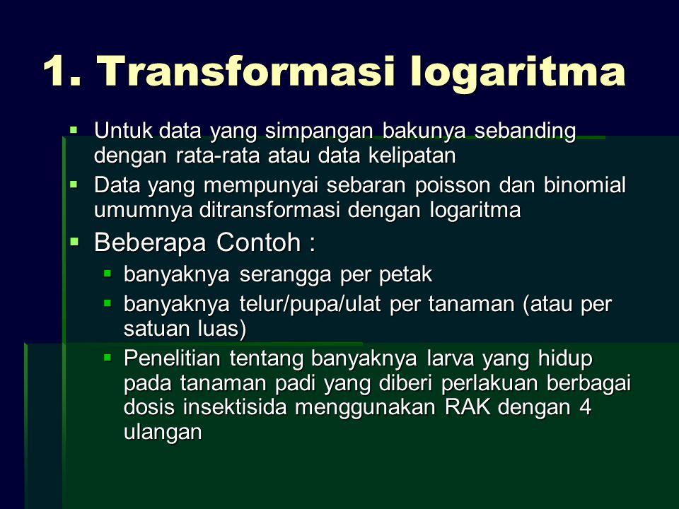 1. Transformasi logaritma