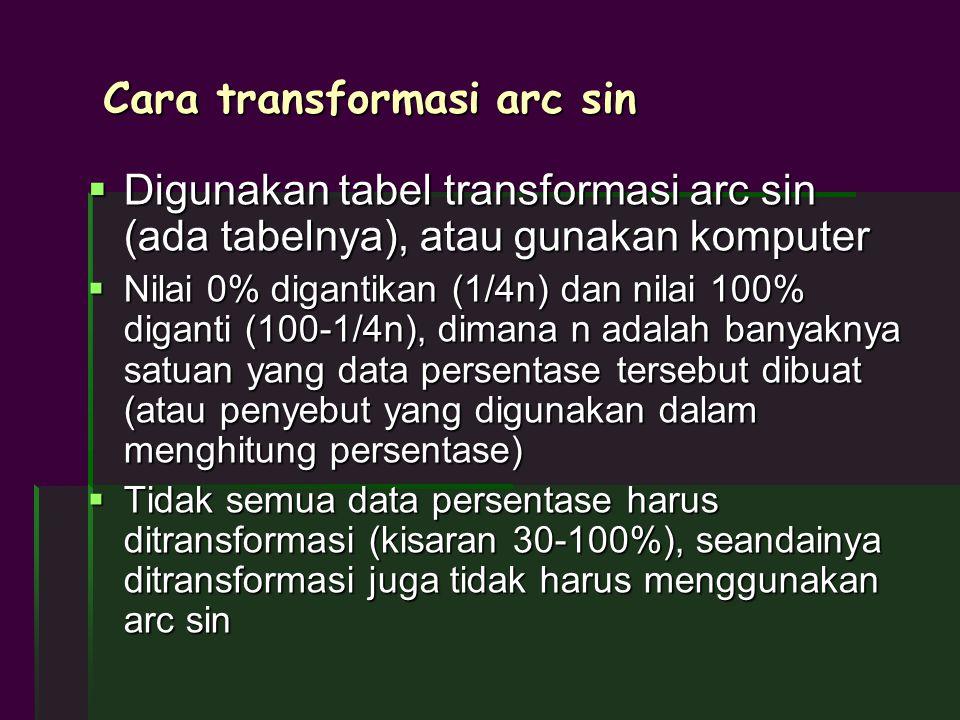 Cara transformasi arc sin