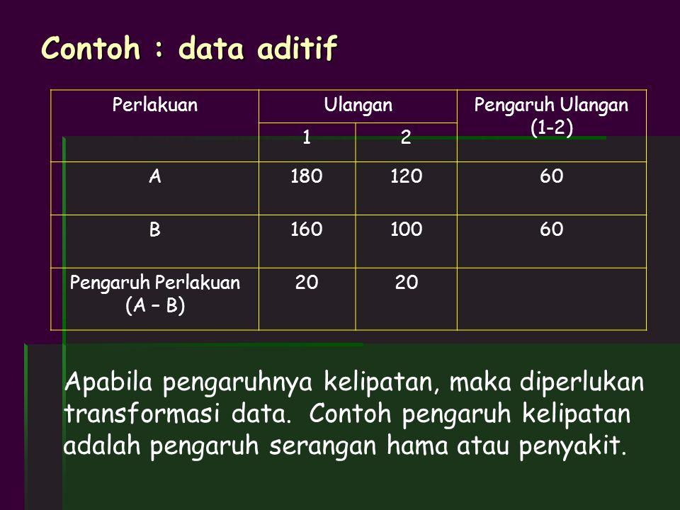 Contoh : data aditif Apabila pengaruhnya kelipatan, maka diperlukan