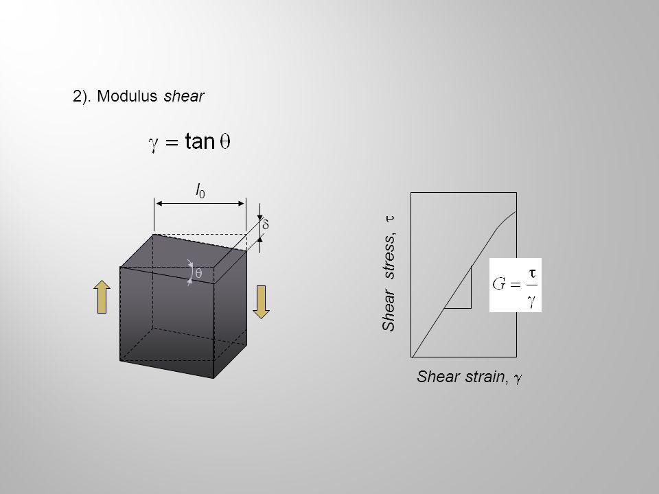2). Modulus shear  l0  Shear strain,  Shear stress, 