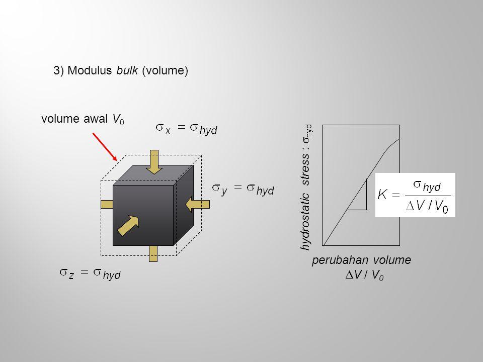 3) Modulus bulk (volume)