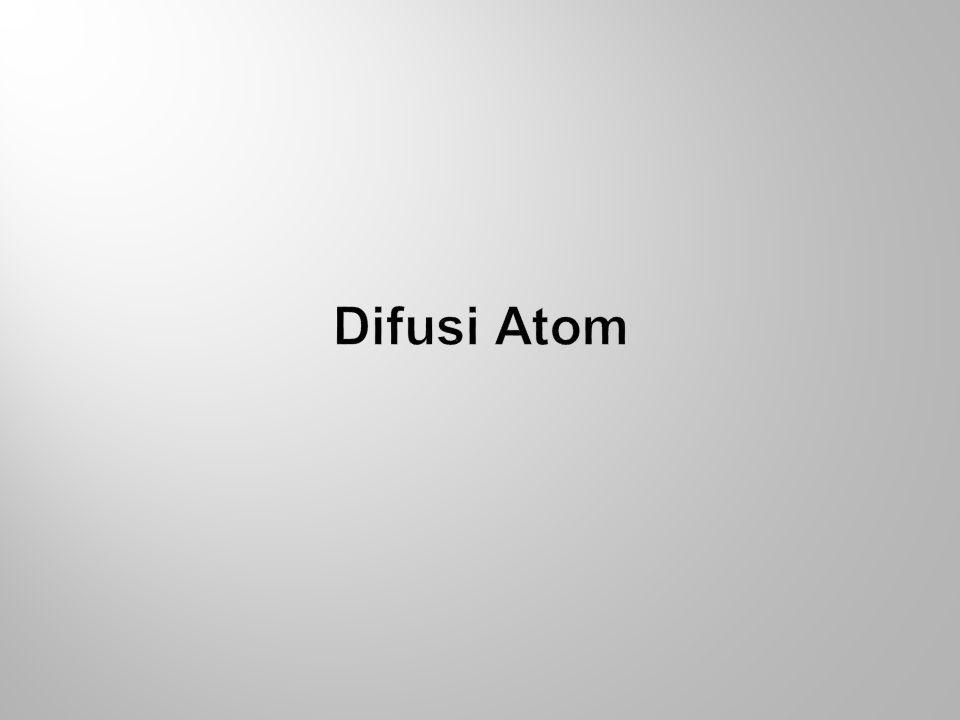 Difusi Atom
