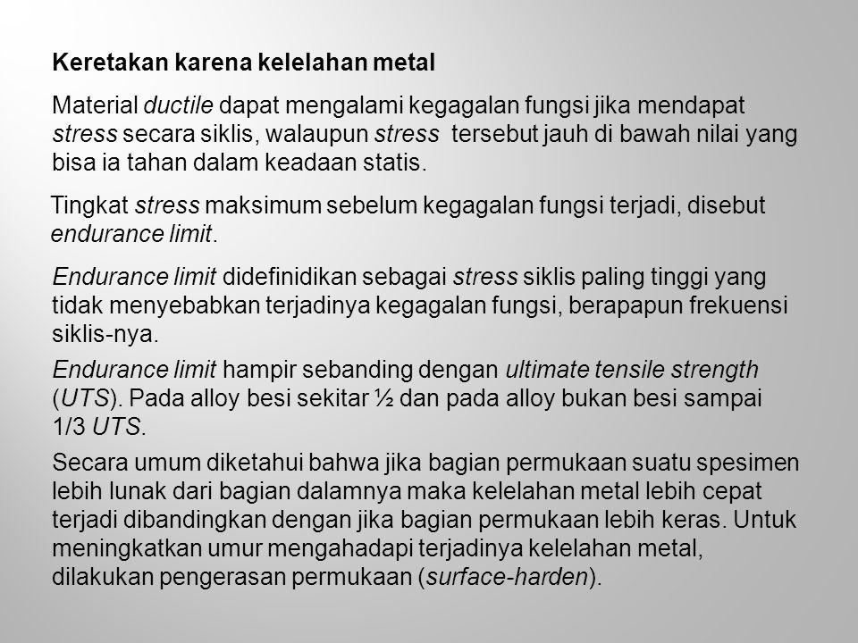 Keretakan karena kelelahan metal