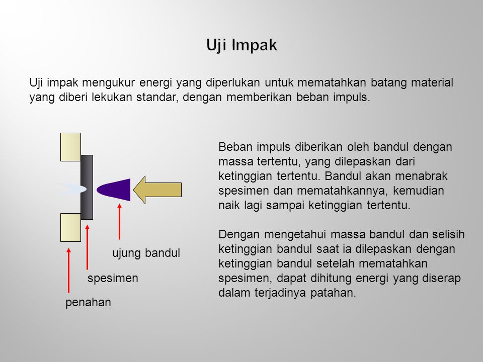 Uji Impak Uji impak mengukur energi yang diperlukan untuk mematahkan batang material yang diberi lekukan standar, dengan memberikan beban impuls.