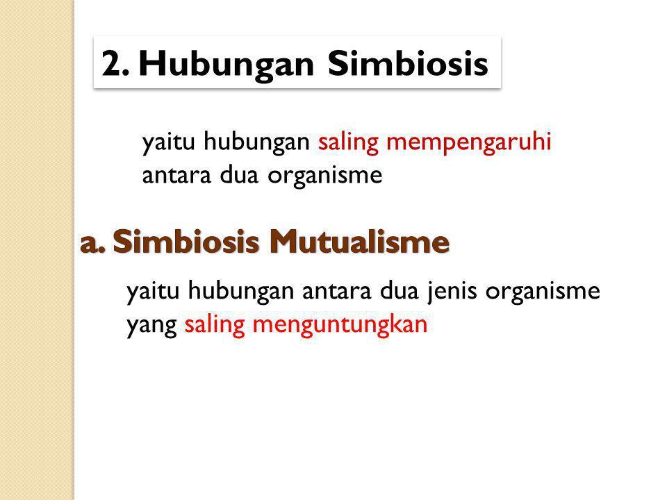 2. Hubungan Simbiosis a. Simbiosis Mutualisme