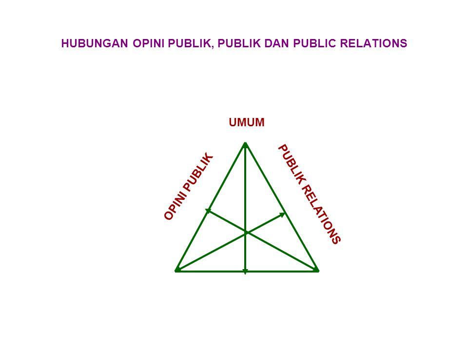 HUBUNGAN OPINI PUBLIK, PUBLIK DAN PUBLIC RELATIONS