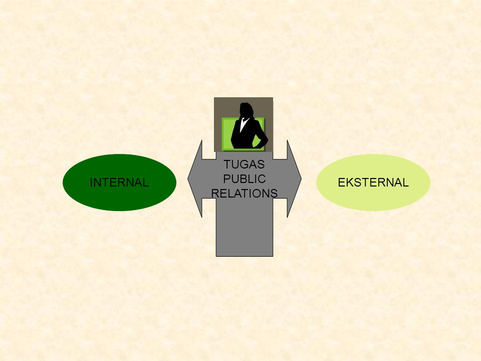 TUGAS PUBLIC RELATIONS INTERNAL EKSTERNAL