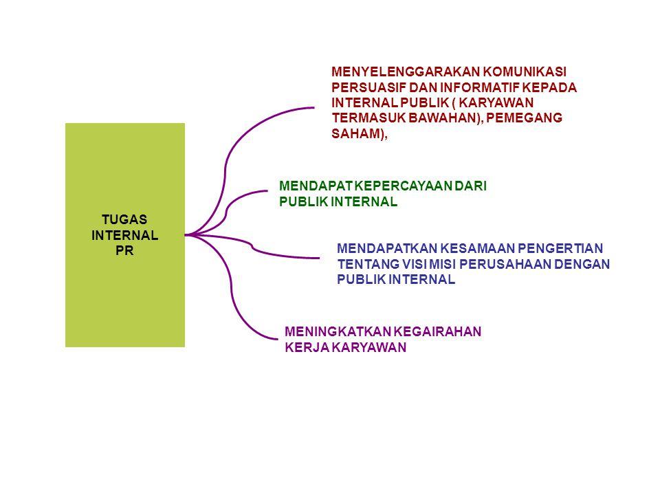MENYELENGGARAKAN KOMUNIKASI PERSUASIF DAN INFORMATIF KEPADA INTERNAL PUBLIK ( KARYAWAN TERMASUK BAWAHAN), PEMEGANG SAHAM),