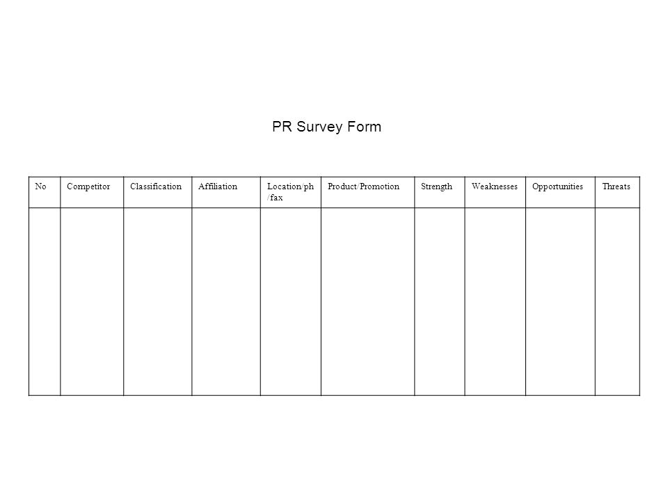 PR Survey Form No Competitor Classification Affiliation